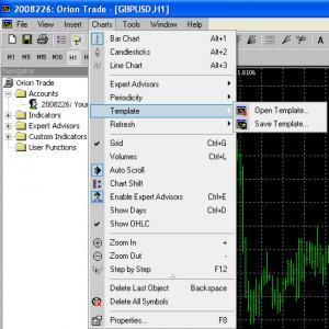 آموزش مقدماتی فارکس - درس 7: آموزش نرم افزار متاتریدر